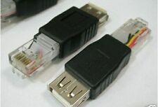 ADATTATORE USB A-FEMMINA RJ45 LAN ETHERNET MASCHIO ; Posta1 Pro da Roma