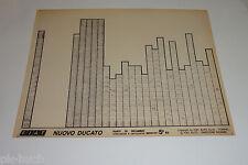 Microfich Ersatzteilkatalog Fiat Nuovo Ducato 60331357