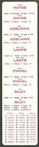 San Diego Rockets APBA 10 Card Team Set 1968-69 Season Elvin Hayes Pat Riley