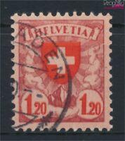 Schweiz 195x I, F statt E in HELVETIA gestempelt 1924 Wappen (9045653