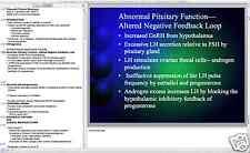 POCS Polycystic Ovarian Syndrome Presentation on CD