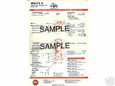 1957 1958 1959 1960 BUICK LUBE TUNE-UP LUBRICATION CHARTS CC5