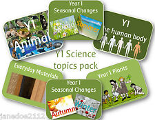 KS1 Year 1 Science BULK TOPIC PACK - Primary teaching resources on CD 2014