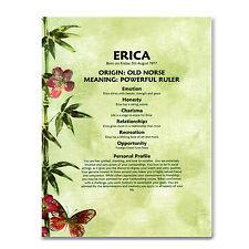 Personalised Mothers Day Gift - Name Meaning & Origin Print for Mum Nana Grandma