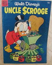 Uncle Scrooge (Tio Patinhas)