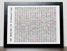 FORMULA 1 The Evolution of the Formula One Car - F1 - Formula 1 Poster