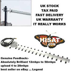 Yagi directional Antenna 4G LTE High Gain 28dBi SMA 696-960MHz / 1710-2690MHz