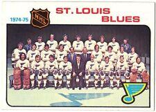 1975-76 TOPPS HOCKEY #96 BLUES TEAM CHECKLIST - EX-/EX