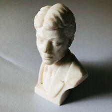 Bust Majkovskij