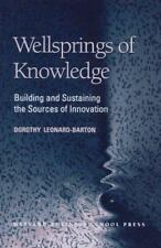 Wellsprings of Knowledge-ExLibrary