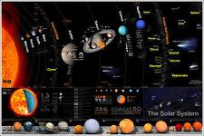 """Sistema Solare Poster educativo tabellone POSTER GRANDE POSTER 36"""" x 24"""""""