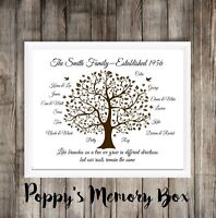 Family Tree Personalised Word Art Christmas Birthday Anniversary Mum Gift Print
