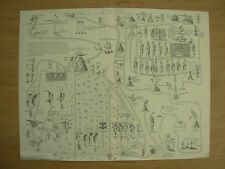 Antico 1880 Vittoriano Print-Cronologia degli Aztechi