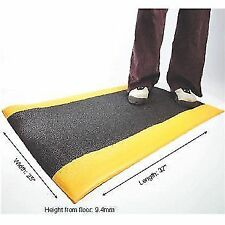 Anti-Fatigue Flooring & Mats