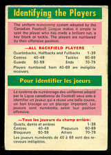 1970 OPC O PEE CHEE CFL FOOTBALL 115 IDENTIFYING THE PLAYERS VG-EX CARD