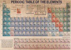 The Periodic Table Of The Elements Poster Print  A0-A1-A2-A3-A4-A5-A6-MAXI  C112