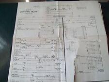 Keeny's Sportsman Deluxe Schematics Original