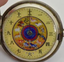 MUSEUM Qing Dynasty Chinese silver pocket watch by J.Pardoux. Zodiac enamel dial