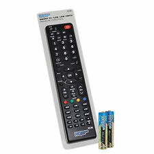 HQRP Remote Control for Panasonic TC-32LX60 TH-42PX500U TH-42PX600U PT-43LCX64