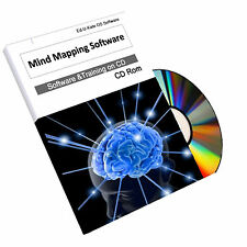 04 Mind Mapping Map How To Project Task Planning Management Manager Software Pro