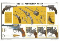 *Color POSTER Of 1895 Nagant Revolver Soviet Russian WW2 manual LQQK & BUY NOW!