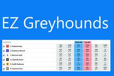 Make Money! EZ Greyhounds Betfair Betting Racing System