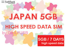 JAPAN DATA SIM 5GB 42MB WCDMA 3G 7 DAYS PREPAID SOFTBANK UNICOM NO SPEED LIMIT