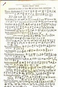 E24. Elam - Mediaeval Masons' Marks at Canterbury Cathedral Photocopy [1950]