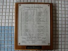 MASTERS 1976 PAIRING LIST SIGNED BY PALMER, NICKLAUS, FLOYD, MORE. 1 OF A KIND !