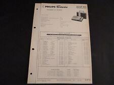 Original Service Manual Philips  22 GF 100