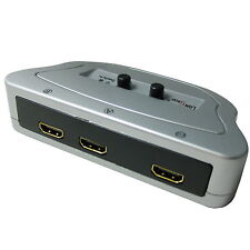 2 Port HDMI Manual SELECTOR Sharing Switch 2-WAY Switcher BOX 2:1 1080P LU