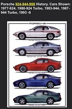 Porsche 924-944-968 History. First to see it on ebay! New Car Poster WOW!
