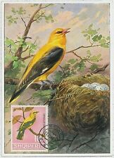 Albanian Stamps with Birds