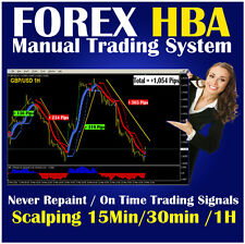 "Forex Trading System Best mt4 Forex Trend Indicator  ""FOREX HBA SYSTEM"""