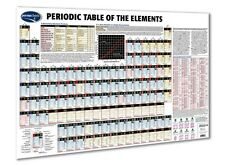 "Periodic Table of the Elements Wall Poster - 24"" x 36"" Laminated - Reference"