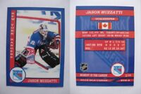 2015 SCA Jason Muzzatti rare New York Rangers goalie never issued produced #d/10