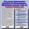 Childhood Immunisation Schedule & Developmental Milestones - Lanyard Badge Card