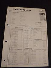 Original Service Manual Philips LOX25T