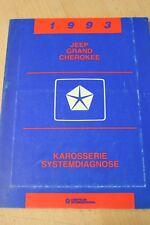 1993 Chrysler Jeep Grand Cherokee Karosserie Systemdiagnose