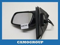 Right Rear View Melchioni For TOYOTA Yaris