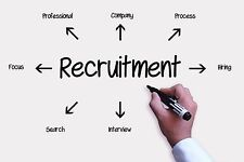 Business Details For Sale Recruitment Business Guide Folder Posted,,,,,