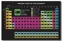 Periodic Table of the Elements Room School Art Wall Cloth Print Poster 05