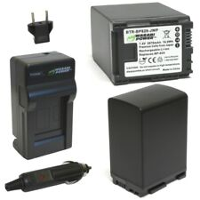 Wasabi Power Battery (2-Pack) and Charger for Canon BP-828