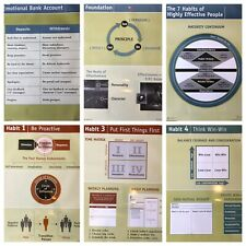 10 POSTER SET:7 Seven Habits of Highly Effective People Franklin Covey Classroom
