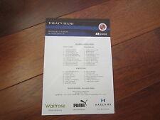 2014-15 CHAMPIONSHIP READING v  LEEDS UNITED  v OFFICIAL    TEAM SHEET