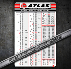 ATLAS Lathe ,#021 Tap drill size charts and Posters with Decimals,
