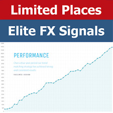 Elite Forex Trading Signals - fx currency strategy system not ea ftse
