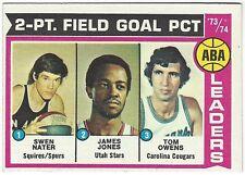 1974-75 TOPPS BASKETBALL #208 ABA FIELD GOAL PERCENTAGE LEADERS - EX/EX+