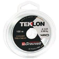 Promo: Nylon Grauvell Teklon 0.20mm 4.600kg 100m