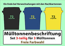Mülltonnenaufkleber Set 3-teilig Mülltonnensticker Komposttonne und Hausnummer